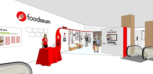 How Foodseum will look inside